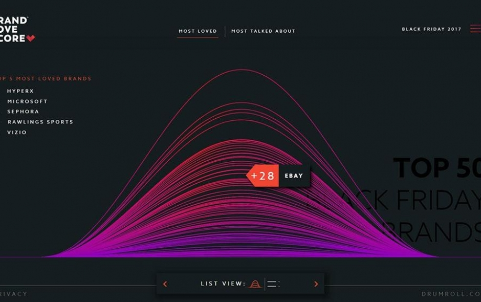 Data visualization websites that impress with their design