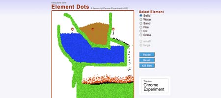 Element Dots