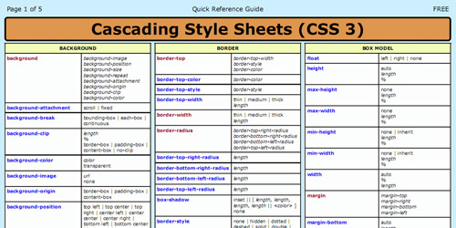 Smashing Magazine CSS3 Cheat Sheet
