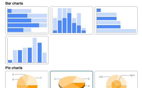 Charts.hohli.com