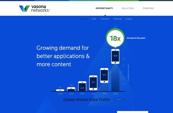 Vasona Network