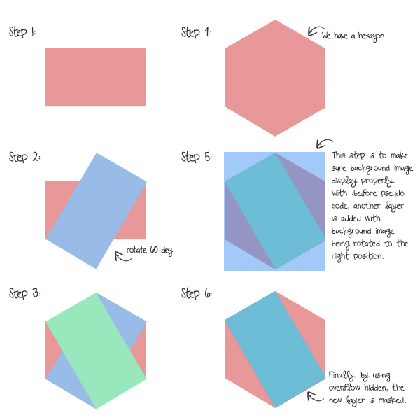 how to create hexagon - photo #7
