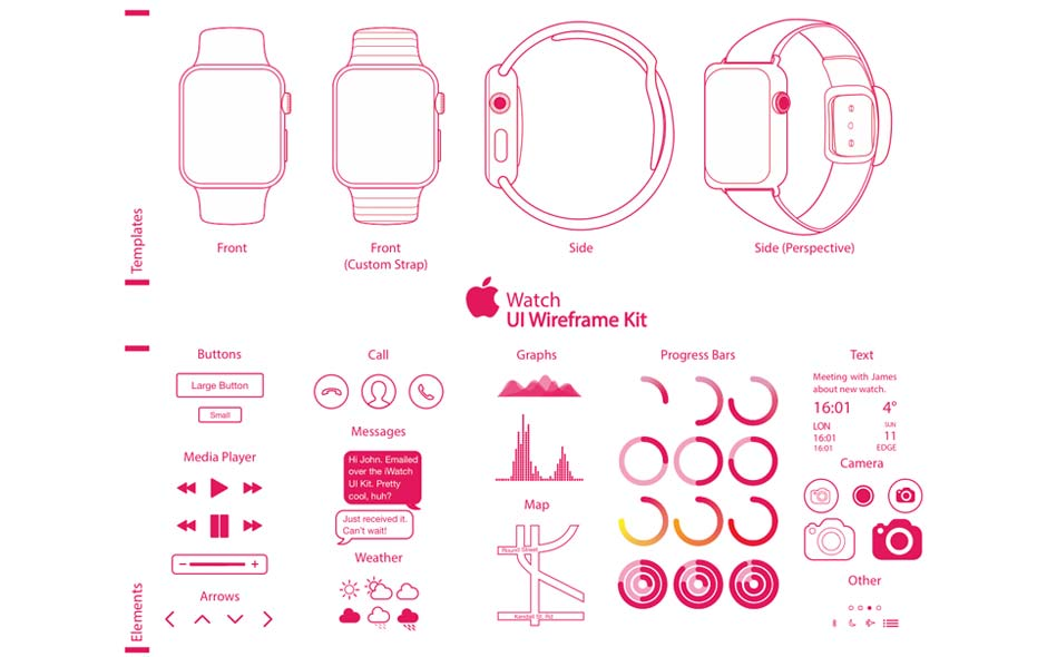 Collection of Apple Watch Mockups and UI Kits